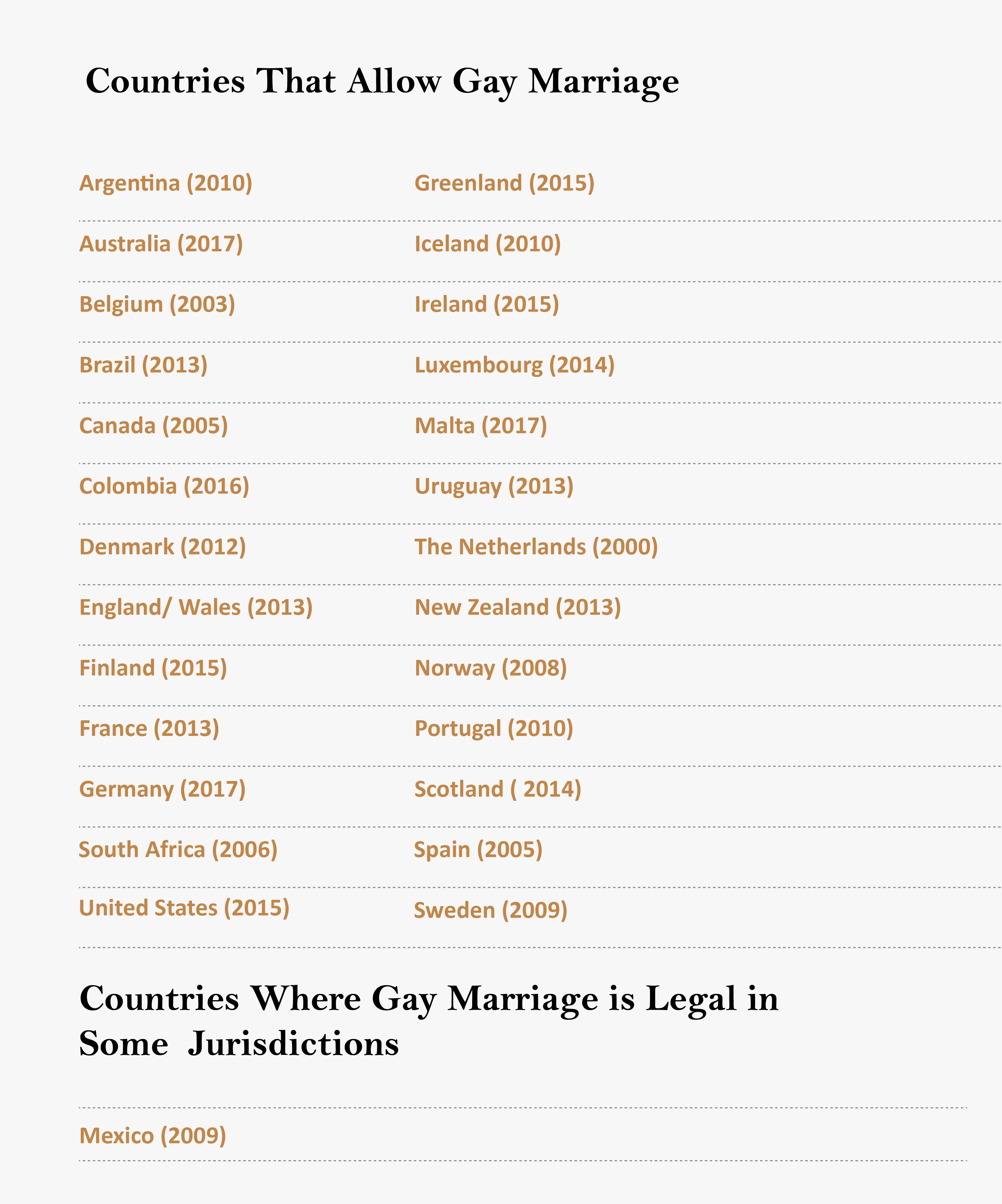 same-sex-marriage-legal-countries